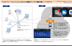 VPN-Phone